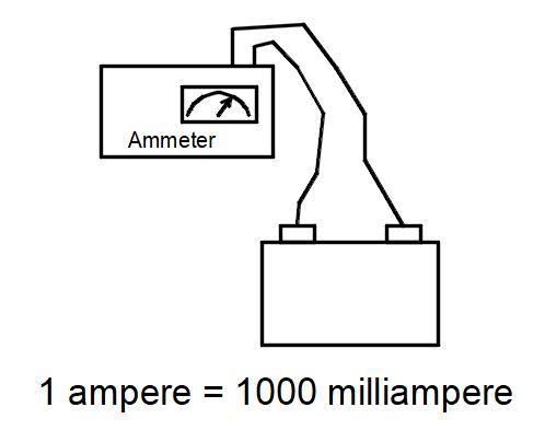 milliamps to amperes